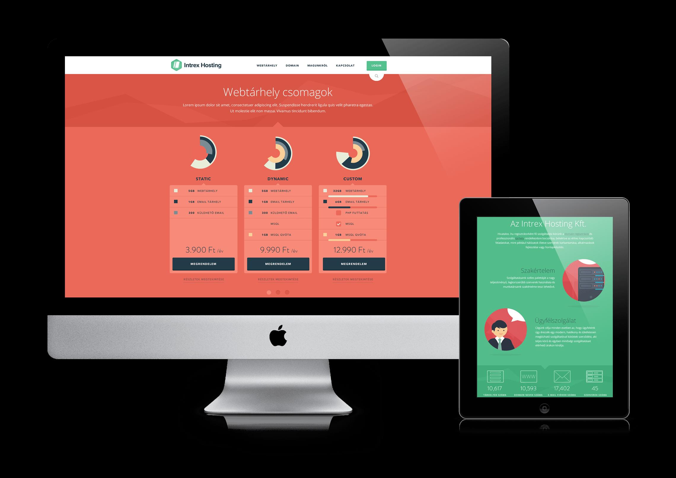 Responsive webdesign - Intrex Hosting